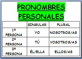 Pronombres personales-juego