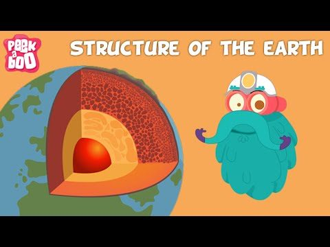 Planet Earth – Structure of the Earth